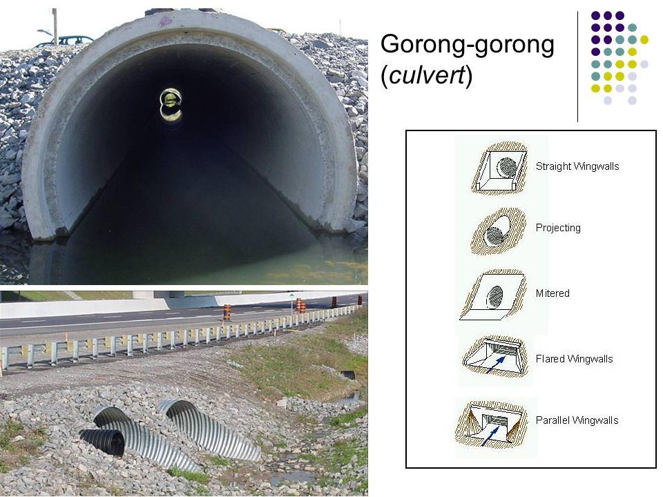 Gorong-gorong (culvert)