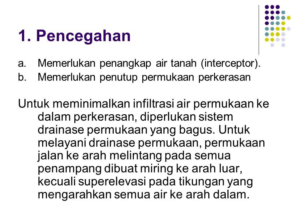 1.Pencegahan a.Memerlukan penangkap air tanah (interceptor).