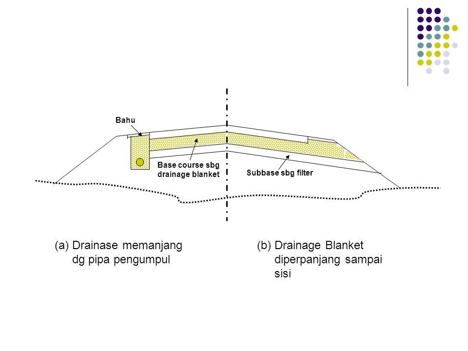 (a)Drainase memanjang dg pipa pengumpul (b) Drainage Blanket diperpanjang sampai sisi Subbase sbg filter Bahu Base course sbg drainage blanket