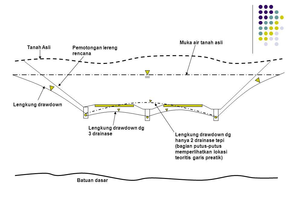 Lengkung drawdown Lengkung drawdown dg 3 drainase Lengkung drawdown dg hanya 2 drainase tepi (bagian putus-putus memperlihatkan lokasi teoritis garis preatik) Tanah Asli Pemotongan lereng rencana Muka air tanah asli Batuan dasar