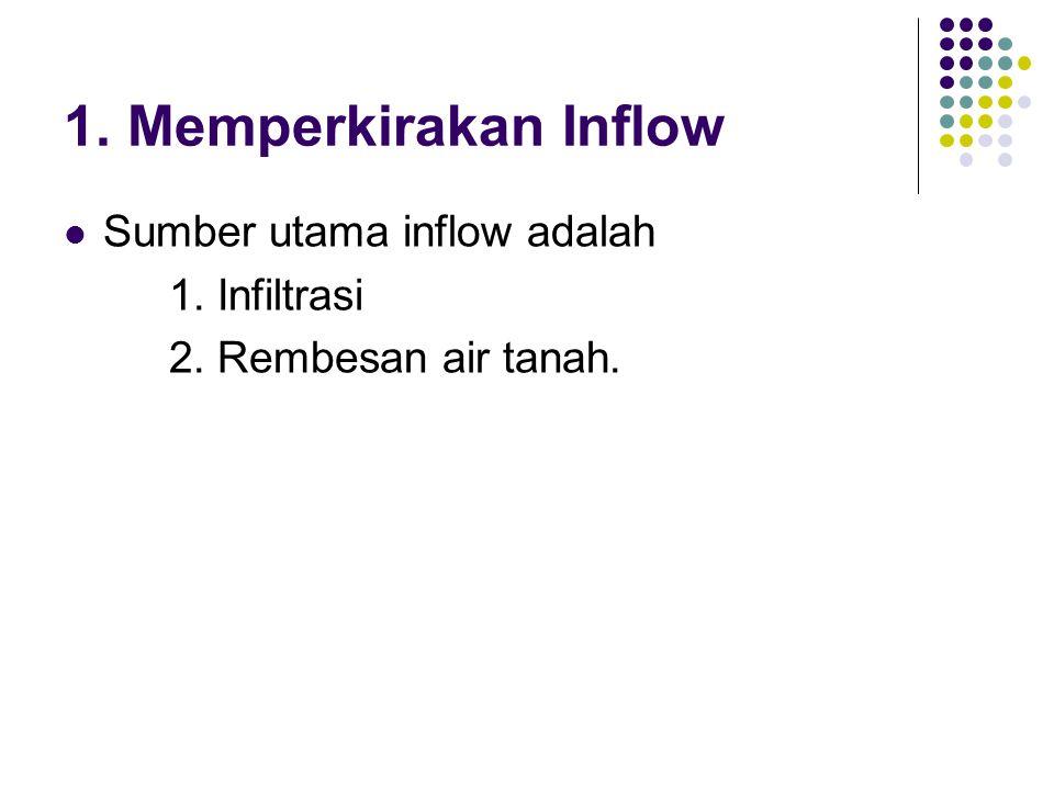 1. Memperkirakan Inflow  Sumber utama inflow adalah 1. Infiltrasi 2. Rembesan air tanah.