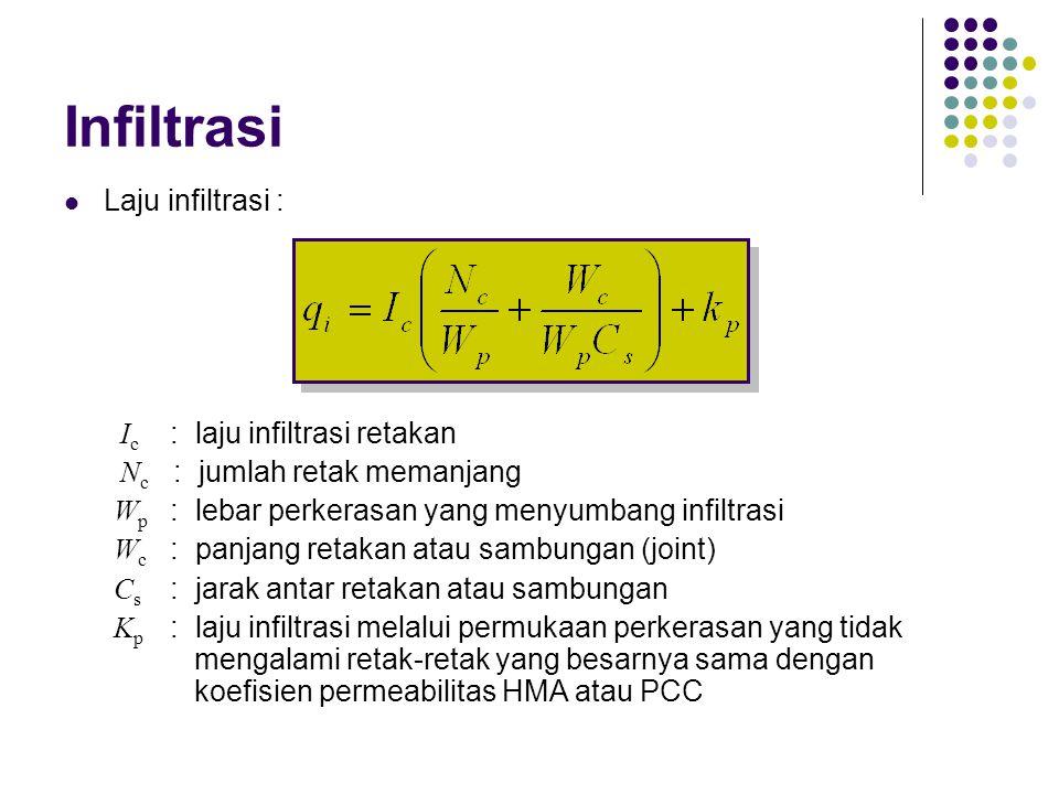 Infiltrasi  Laju infiltrasi : I c : laju infiltrasi retakan N c : jumlah retak memanjang W p : lebar perkerasan yang menyumbang infiltrasi W c : panjang retakan atau sambungan (joint) C s : jarak antar retakan atau sambungan K p : laju infiltrasi melalui permukaan perkerasan yang tidak mengalami retak-retak yang besarnya sama dengan koefisien permeabilitas HMA atau PCC