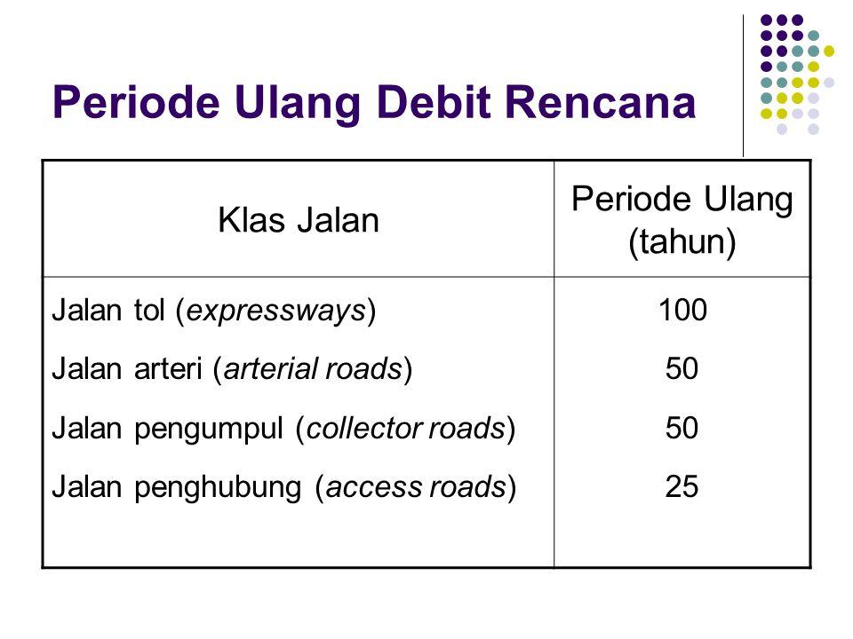 Periode Ulang Debit Rencana Klas Jalan Periode Ulang (tahun) Jalan tol (expressways) Jalan arteri (arterial roads) Jalan pengumpul (collector roads) Jalan penghubung (access roads) 100 50 25