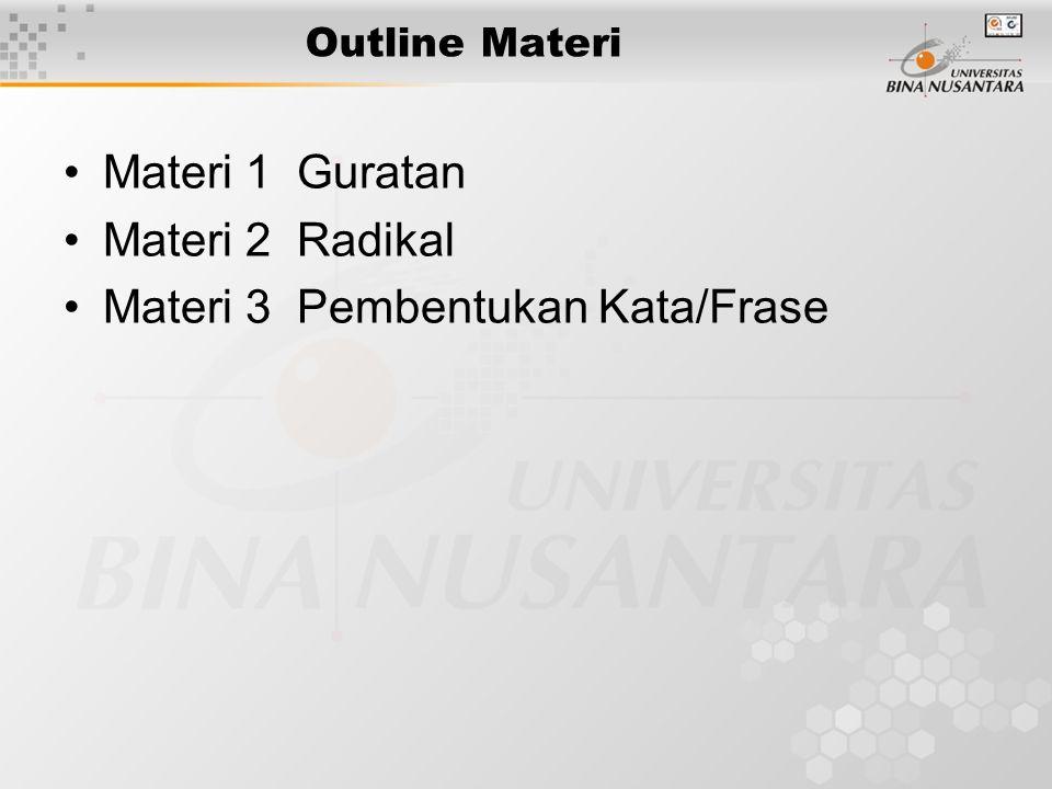 Outline Materi •Materi 1 Guratan •Materi 2 Radikal •Materi 3 Pembentukan Kata/Frase
