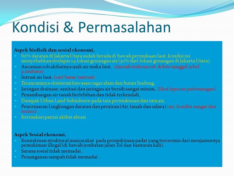 Kondisi & Permasalahan Aspek biofisik dan sosial ekonomi,  60% daratan di Jakarta Utara sudah berada di bawah permukaan laut, kondisi ini menyebabkan