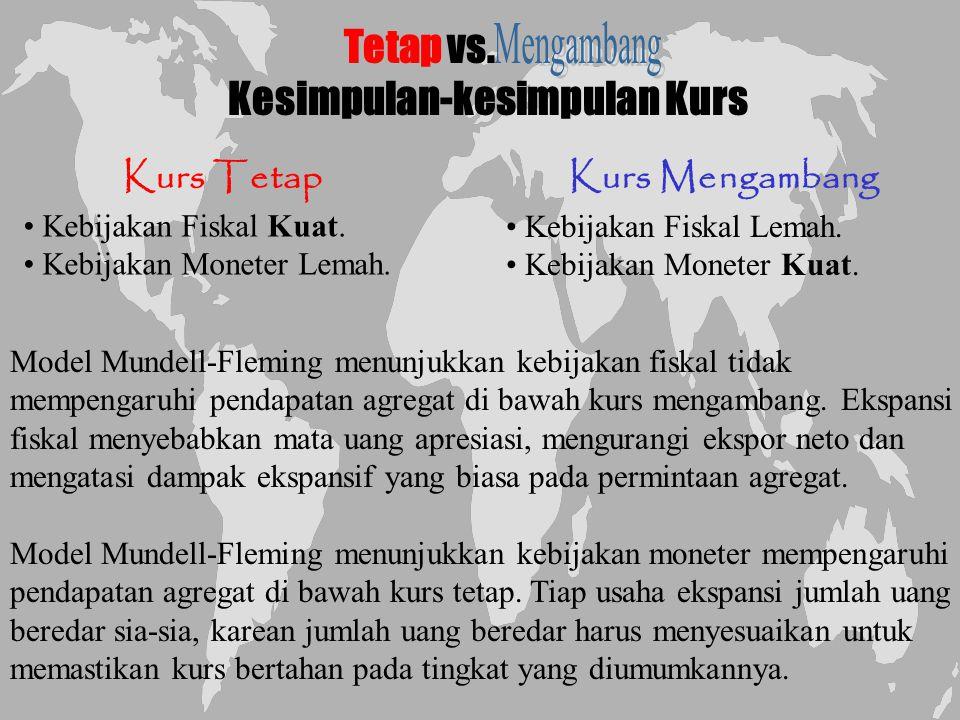 Chapter Twelve 12 Tetap vs. Kesimpulan-kesimpulan Kurs Kurs TetapKurs Mengambang • Kebijakan Fiskal Kuat. • Kebijakan Moneter Lemah. • Kebijakan Fiska