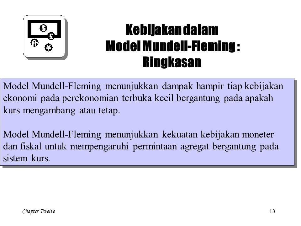 Chapter Twelve 13 Kebijakan dalam Model Mundell-Fleming : Ringkasan Model Mundell-Fleming menunjukkan dampak hampir tiap kebijakan ekonomi pada pereko