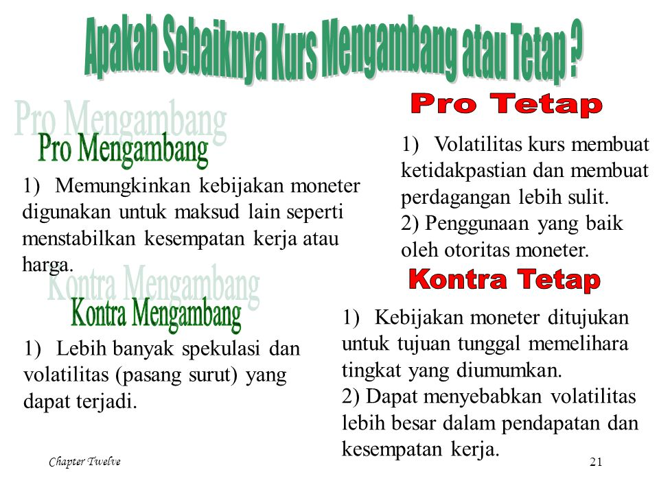 Chapter Twelve 21 1)Memungkinkan kebijakan moneter digunakan untuk maksud lain seperti menstabilkan kesempatan kerja atau harga. 1)Kebijakan moneter d