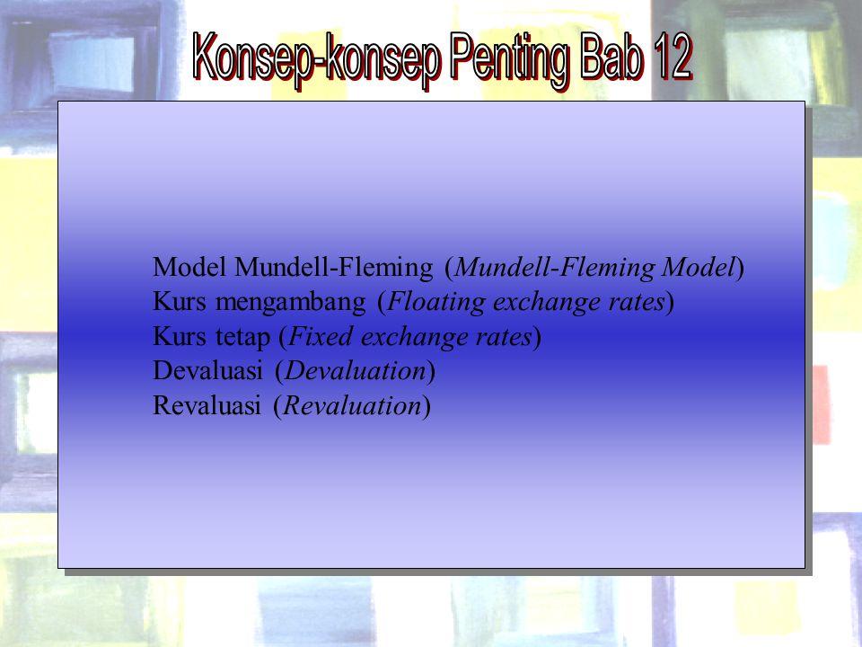 Chapter Twelve 26 Model Mundell-Fleming (Mundell-Fleming Model) Kurs mengambang (Floating exchange rates) Kurs tetap (Fixed exchange rates) Devaluasi