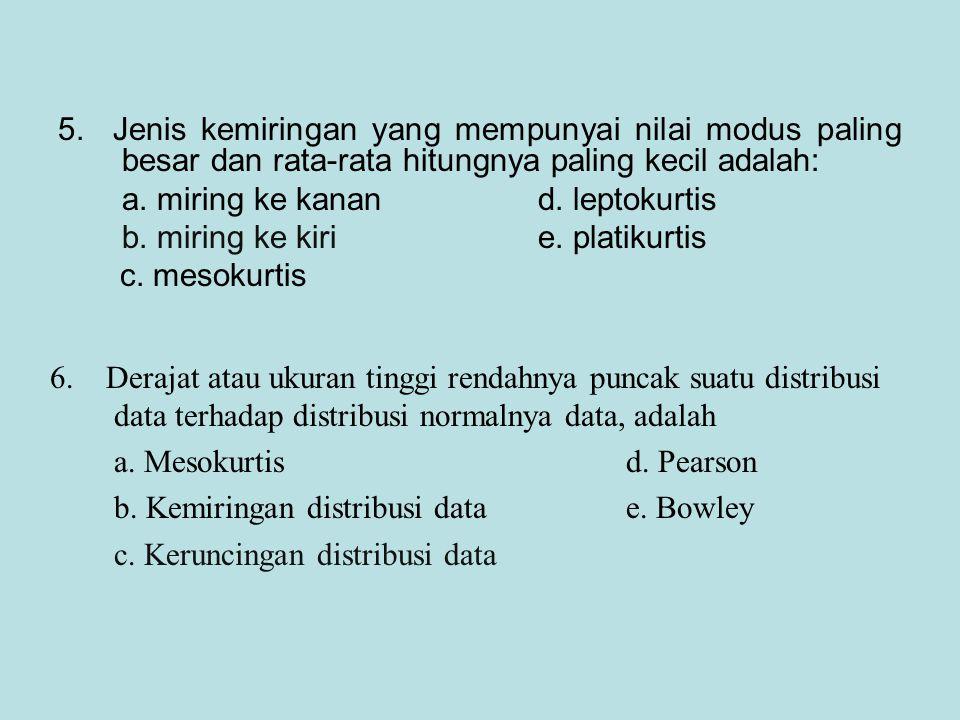 5. Jenis kemiringan yang mempunyai nilai modus paling besar dan rata-rata hitungnya paling kecil adalah: a. miring ke kanand. leptokurtis b. miring ke