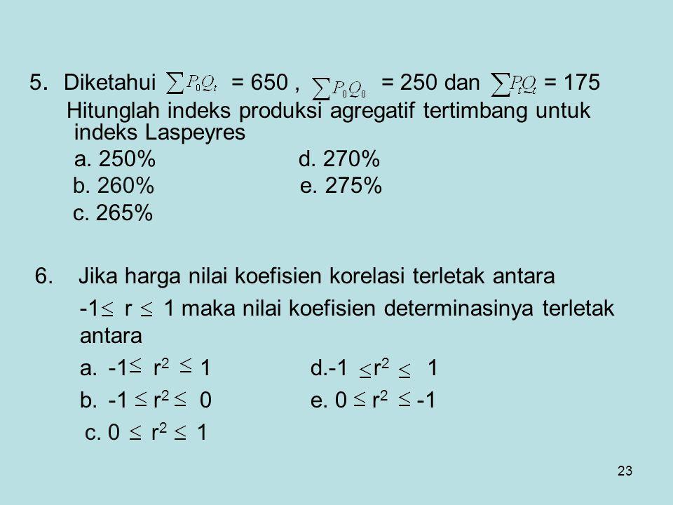 23 5. Diketahui = 650, = 250 dan = 175 Hitunglah indeks produksi agregatif tertimbang untuk indeks Laspeyres a. 250% d. 270% b. 260% e. 275% c. 265% 6