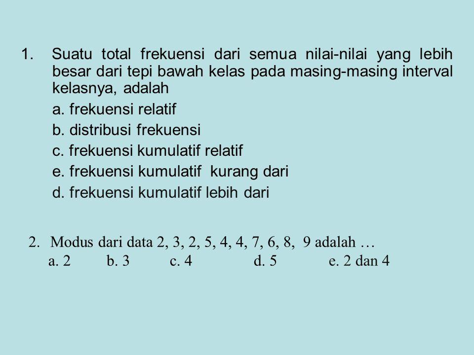1. Suatu total frekuensi dari semua nilai-nilai yang lebih besar dari tepi bawah kelas pada masing-masing interval kelasnya, adalah a. frekuensi relat