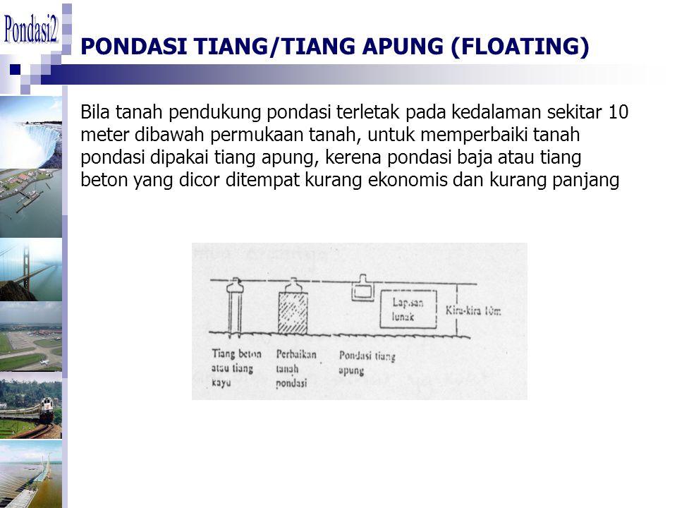 PONDASI TIANG/TIANG APUNG (FLOATING) Bila tanah pendukung pondasi terletak pada kedalaman sekitar 10 meter dibawah permukaan tanah, untuk memperbaiki tanah pondasi dipakai tiang apung, kerena pondasi baja atau tiang beton yang dicor ditempat kurang ekonomis dan kurang panjang