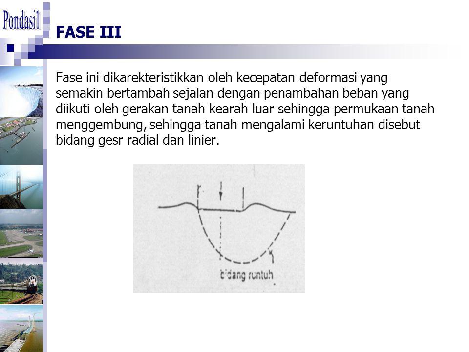 FASE III Fase ini dikarekteristikkan oleh kecepatan deformasi yang semakin bertambah sejalan dengan penambahan beban yang diikuti oleh gerakan tanah kearah luar sehingga permukaan tanah menggembung, sehingga tanah mengalami keruntuhan disebut bidang gesr radial dan linier.