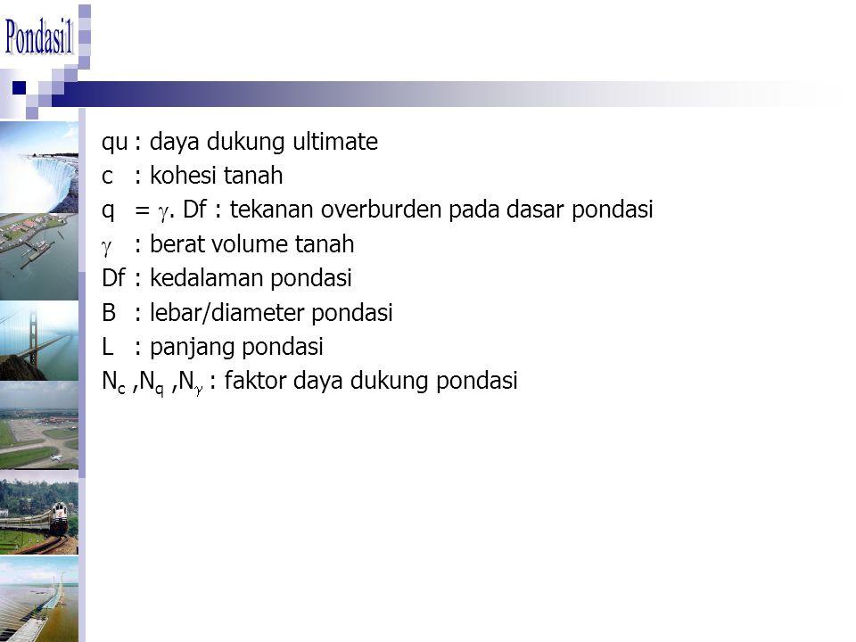 qu: daya dukung ultimate c: kohesi tanah q = . Df : tekanan overburden pada dasar pondasi  : berat volume tanah Df : kedalaman pondasi B: lebar/diam