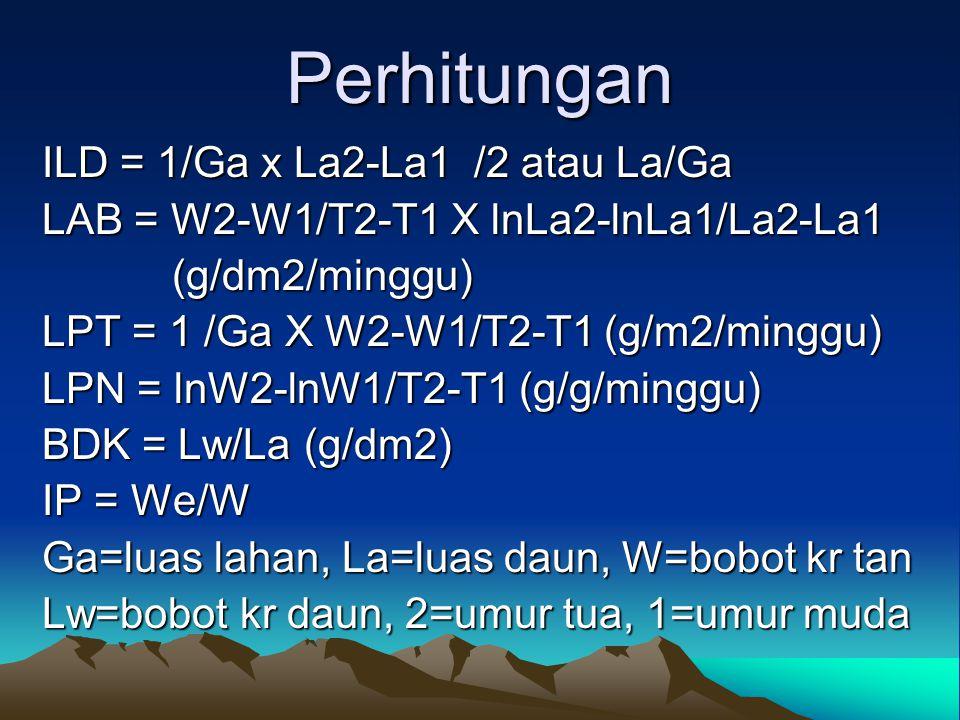 Perhitungan ILD = 1/Ga x La2-La1 /2 atau La/Ga LAB = W2-W1/T2-T1 X lnLa2-lnLa1/La2-La1 (g/dm2/minggu) (g/dm2/minggu) LPT = 1 /Ga X W2-W1/T2-T1 (g/m2/m