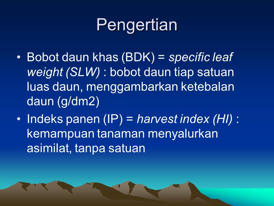 Pengertian •Bobot daun khas (BDK) = specific leaf weight (SLW) : bobot daun tiap satuan luas daun, menggambarkan ketebalan daun (g/dm2) •Indeks panen