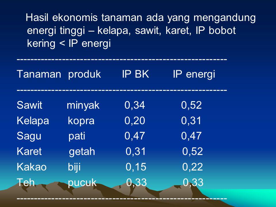Hasil ekonomis tanaman ada yang mengandung energi tinggi – kelapa, sawit, karet, IP bobot kering < IP energi -----------------------------------------