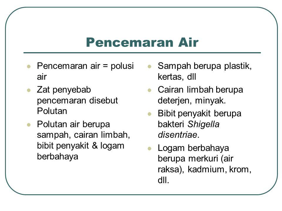 Pencemaran Air  Pencemaran air = polusi air  Zat penyebab pencemaran disebut Polutan  Polutan air berupa sampah, cairan limbah, bibit penyakit & lo