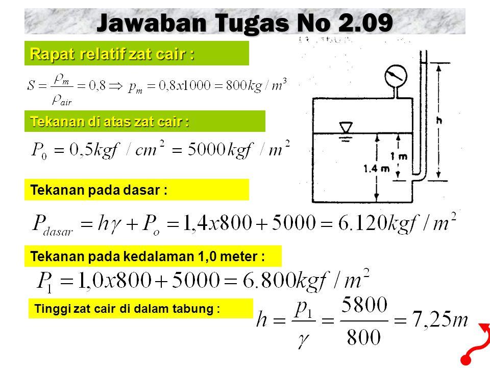 Jawaban Tugas No 2.09 Tekanan di atas zat cair : Tekanan pada dasar : Tinggi zat cair di dalam tabung : Rapat relatif zat cair : Tekanan pada kedalaman 1,0 meter :