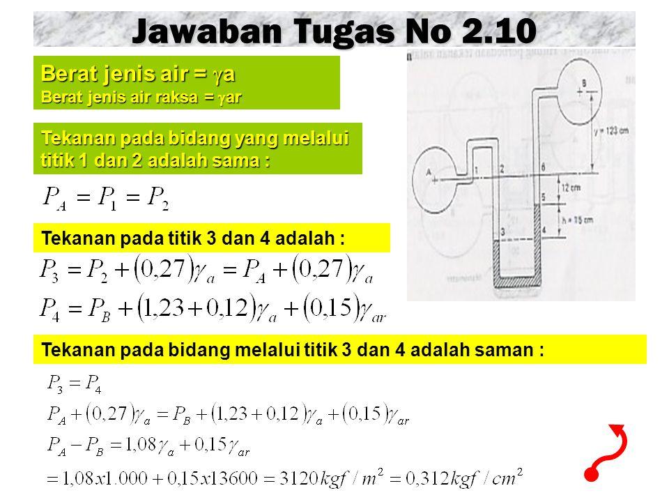 Jawaban Tugas No 2.10 Tekanan pada bidang yang melalui titik 1 dan 2 adalah sama : Tekanan pada titik 3 dan 4 adalah : Berat jenis air =  a Berat jenis air raksa =  ar Tekanan pada bidang melalui titik 3 dan 4 adalah saman :