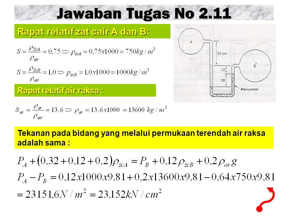 Jawaban Tugas No 2.11 Rapat relatif air raksa : Tekanan pada bidang yang melalui permukaan terendah air raksa adalah sama : Rapat relatif zat cair A d
