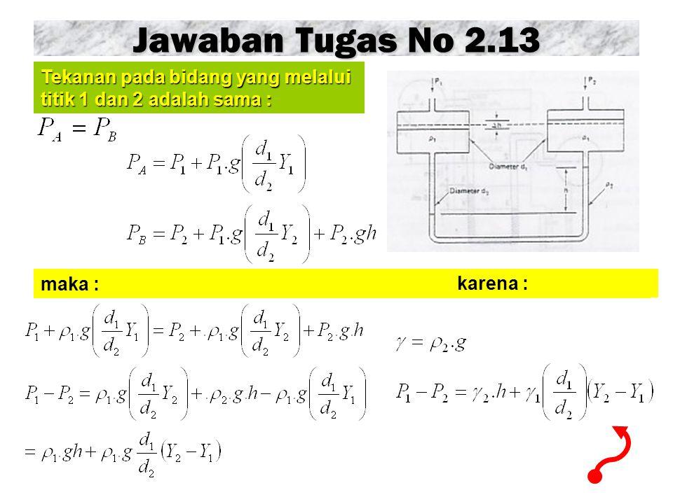 Jawaban Tugas No 2.13 Tekanan pada bidang yang melalui titik 1 dan 2 adalah sama : maka : karena :