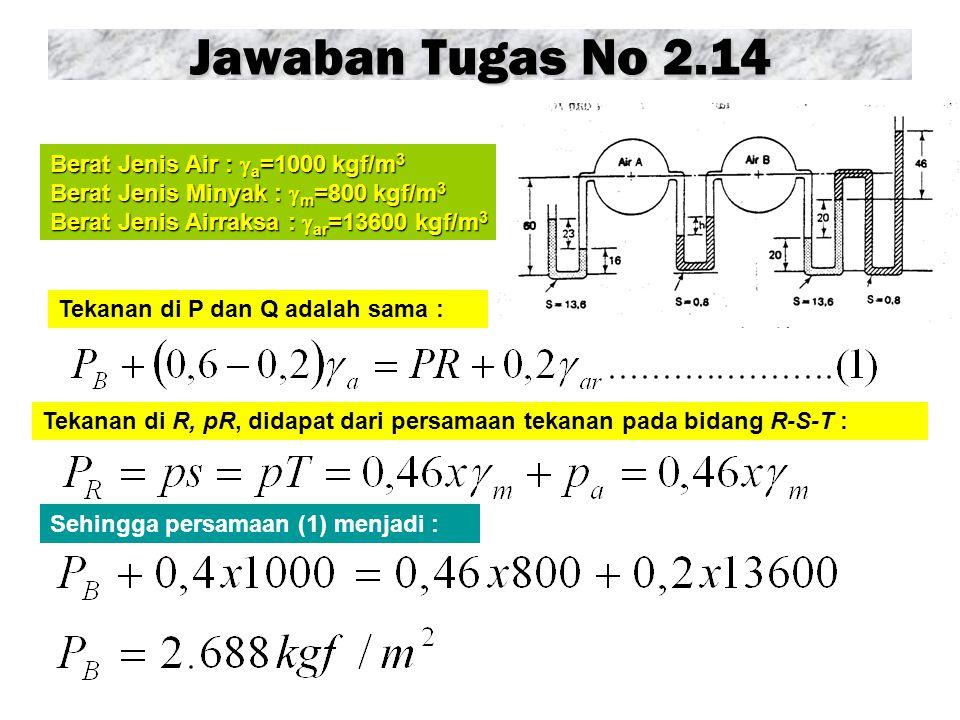 Jawaban Tugas No 2.14 Berat Jenis Air :  a =1000 kgf/m 3 Berat Jenis Minyak :  m =800 kgf/m 3 Berat Jenis Airraksa :  ar =13600 kgf/m 3 Tekanan di R, pR, didapat dari persamaan tekanan pada bidang R-S-T : Tekanan di P dan Q adalah sama : Sehingga persamaan (1) menjadi :