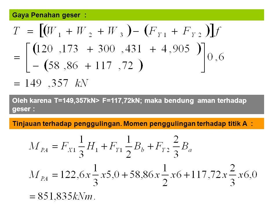 Gaya Penahan geser : Oleh karena T=149,357kN> F=117,72kN; maka bendung aman terhadap geser : Tinjauan terhadap penggulingan. Momen penggulingan terhad
