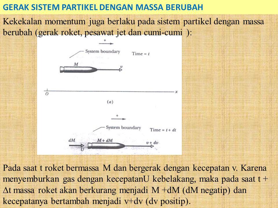 GERAK SISTEM PARTIKEL DENGAN MASSA BERUBAH Kekekalan momentum juga berlaku pada sistem partikel dengan massa berubah (gerak roket, pesawat jet dan cum