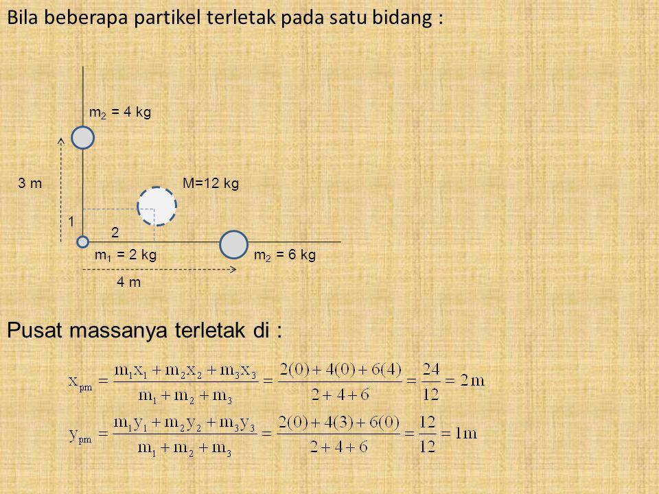 Bila beberapa partikel terletak pada satu bidang : 3 m m 2 = 4 kg 4 m m 1 = 2 kgm 2 = 6 kg Pusat massanya terletak di : 2 1 M=12 kg