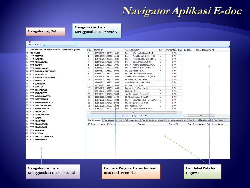 Alamat Web=> http://simpeg.badilag.net/e-doc