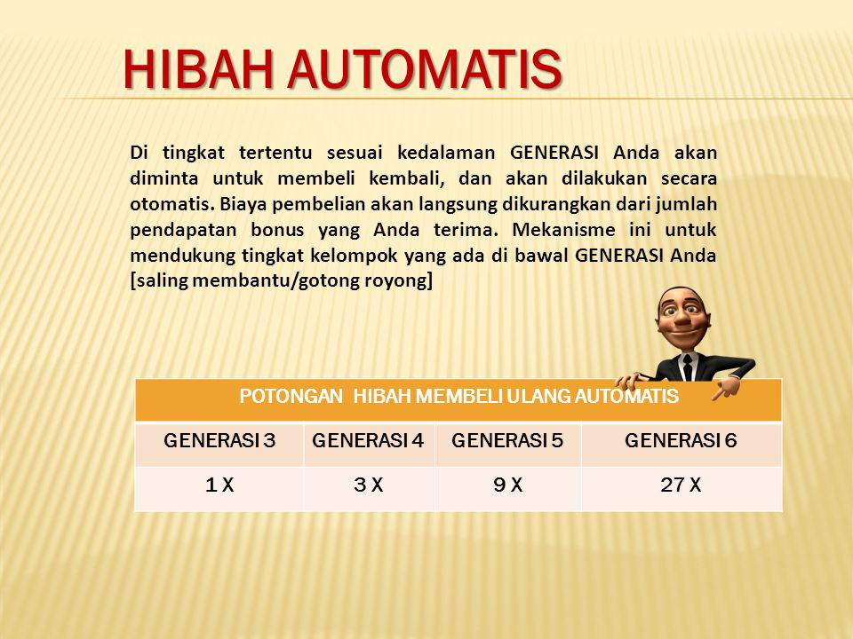 POTONGAN HIBAH MEMBELI ULANG AUTOMATIS GENERASI 3GENERASI 4GENERASI 5GENERASI 6 1 X3 X9 X27 X HIBAH AUTOMATIS Di tingkat tertentu sesuai kedalaman GEN