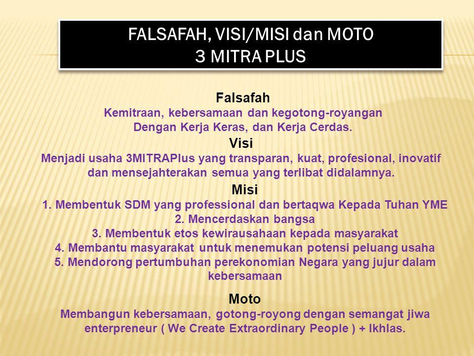FALSAFAH, VISI/MISI dan MOTO 3 MITRA PLUS FALSAFAH, VISI/MISI dan MOTO 3 MITRA PLUS Falsafah Kemitraan, kebersamaan dan kegotong-royangan Dengan Kerja