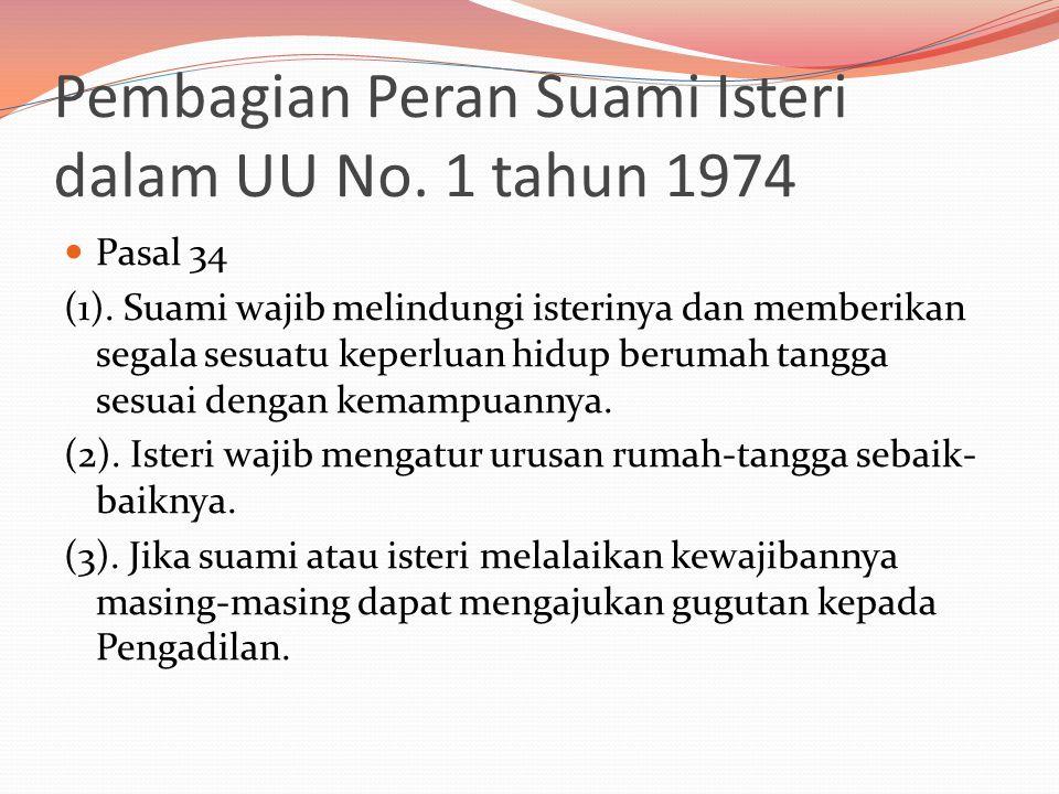 Pembagian Peran Suami Isteri dalam UU No. 1 tahun 1974  Pasal 34 (1).