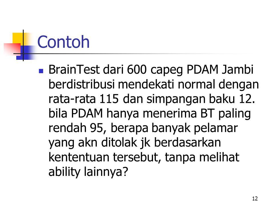 12 Contoh  BrainTest dari 600 capeg PDAM Jambi berdistribusi mendekati normal dengan rata-rata 115 dan simpangan baku 12. bila PDAM hanya menerima BT