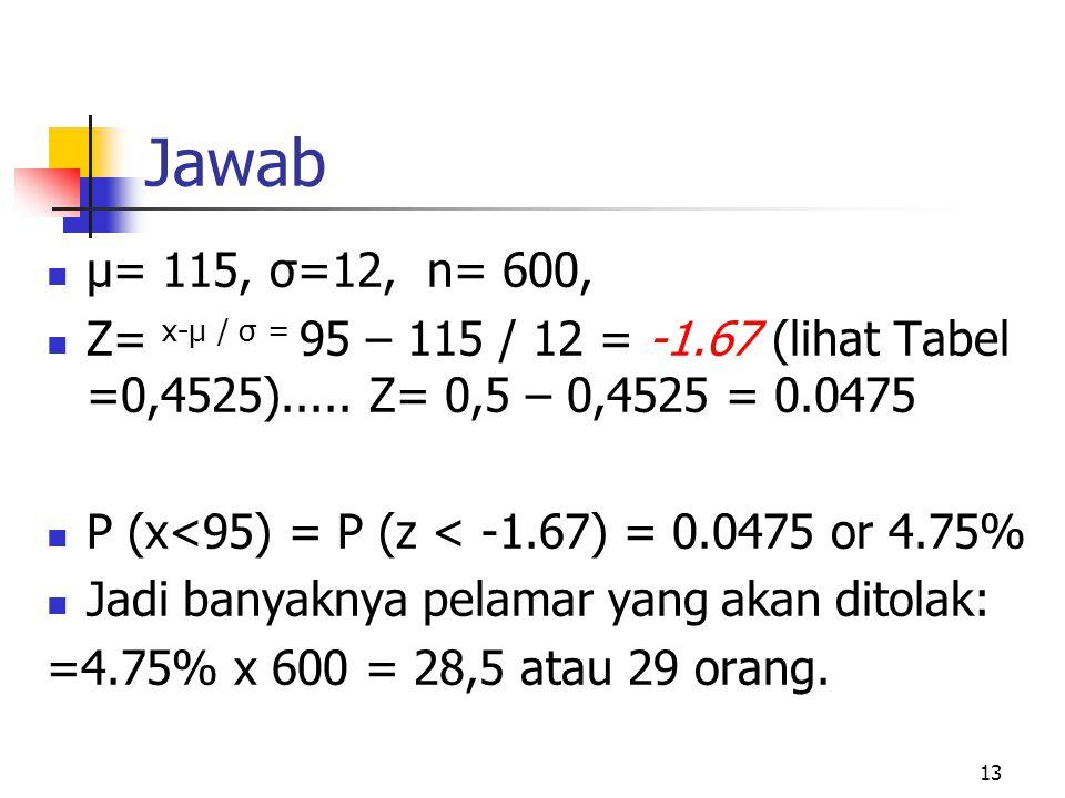 13 Jawab  µ= 115, σ=12, n= 600,  Z= x-µ / σ = 95 – 115 / 12 = -1.67 (lihat Tabel =0,4525)..... Z= 0,5 – 0,4525 = 0.0475  P (x<95) = P (z < -1.67) =