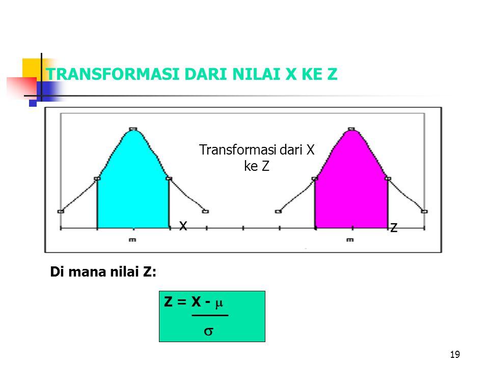19 TRANSFORMASI DARI NILAI X KE Z Transformasi dari X ke Z x z Di mana nilai Z: Z = X -  