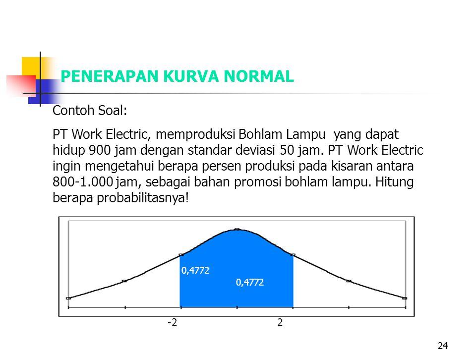 24 PENERAPAN KURVA NORMAL Contoh Soal: PT Work Electric, memproduksi Bohlam Lampu yang dapat hidup 900 jam dengan standar deviasi 50 jam. PT Work Elec
