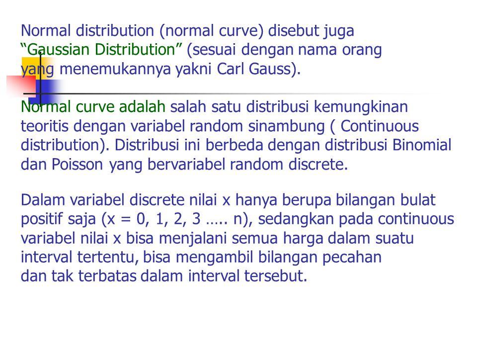 """Normal distribution (normal curve) disebut juga """"Gaussian Distribution"""" (sesuai dengan nama orang yang menemukannya yakni Carl Gauss). Normal curve ad"""
