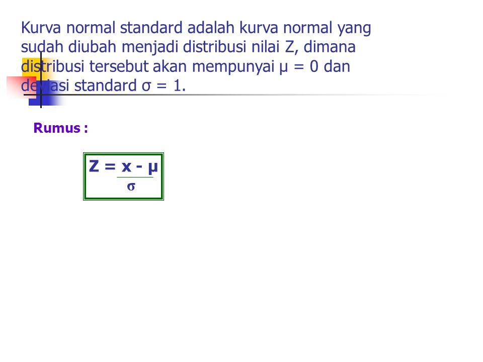 Rumus : Kurva normal standard adalah kurva normal yang sudah diubah menjadi distribusi nilai Z, dimana distribusi tersebut akan mempunyai µ = 0 dan de