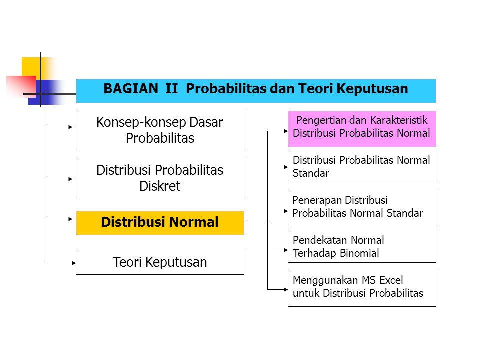 BAGIAN II Probabilitas dan Teori Keputusan Konsep-konsep Dasar Probabilitas Distribusi Probabilitas Diskret Distribusi Normal Teori Keputusan Pengerti