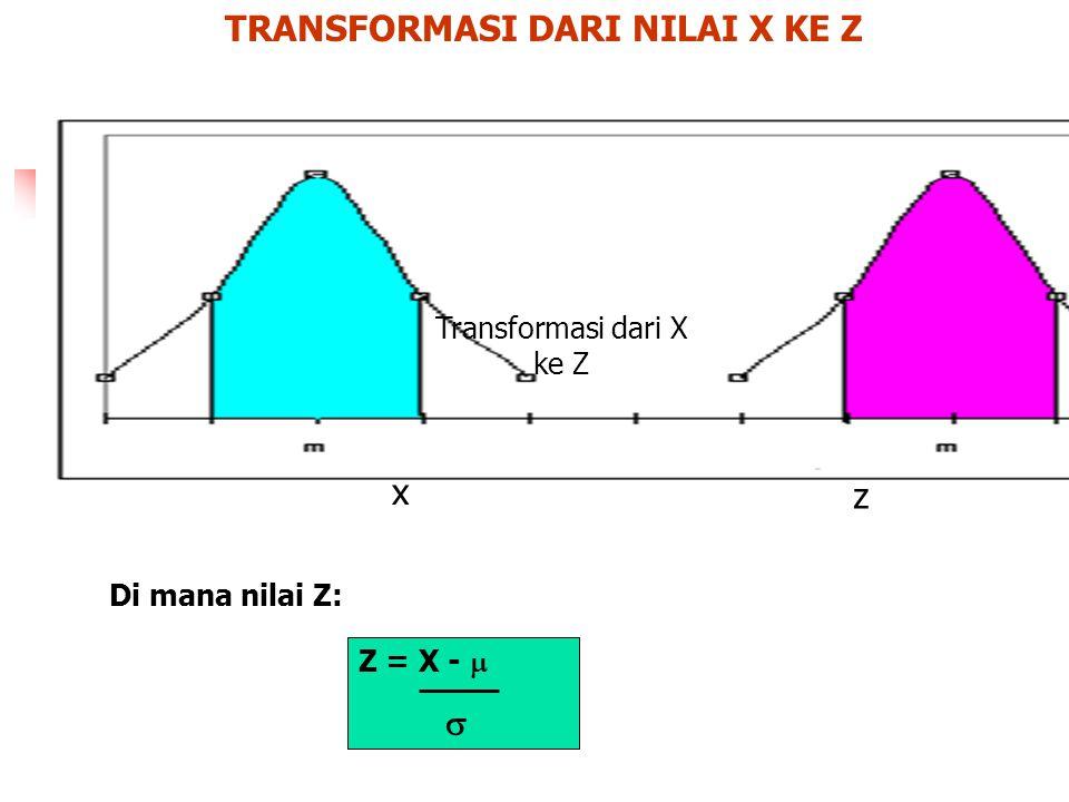 TRANSFORMASI DARI NILAI X KE Z Transformasi dari X ke Z x z Di mana nilai Z: Z = X -  