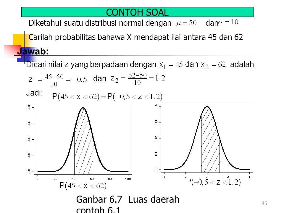 Diketahui suatu distribusi normal dengan dan Carilah probabilitas bahawa X mendapat ilai antara 45 dan 62 46 Jawab: Dicari nilai z yang berpadaan deng