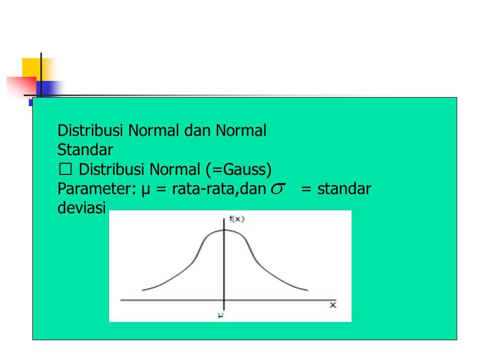 """Distribusi Normal dan Normal Standar """" Distribusi Normal (=Gauss) Parameter: µ = rata-rata,dan = standar deviasi"""