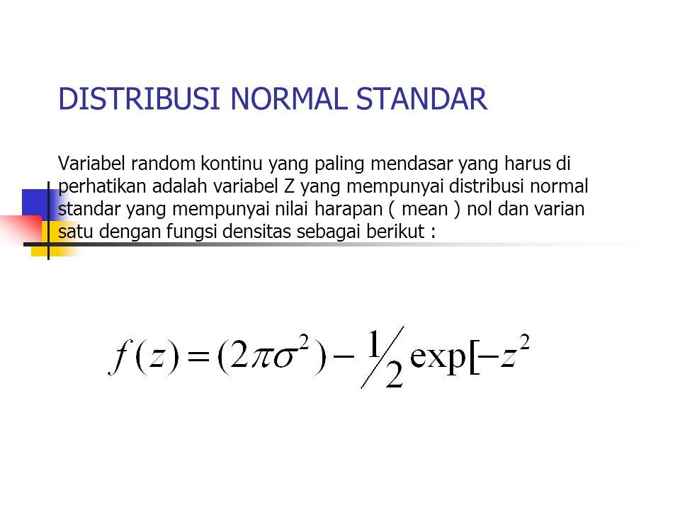 DISTRIBUSI NORMAL STANDAR Variabel random kontinu yang paling mendasar yang harus di perhatikan adalah variabel Z yang mempunyai distribusi normal sta
