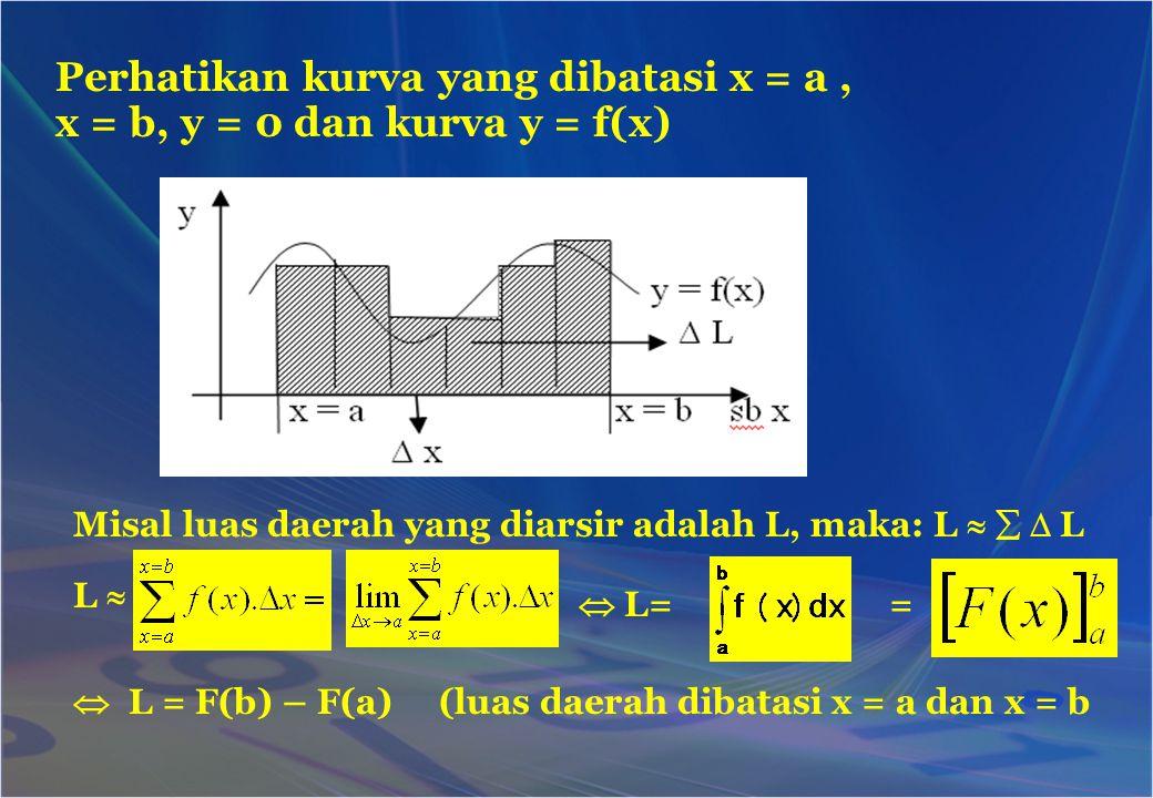 Perhatikan kurva yang dibatasi x = a, x = b, y = 0 dan kurva y = f(x) Misal luas daerah yang diarsir adalah L, maka: L    L L   L==  L = F(b) –