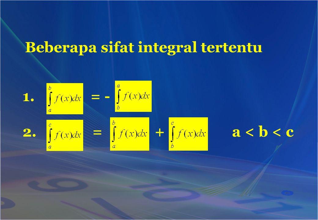 Beberapa sifat integral tertentu 1. = - 2. = + a < b < c