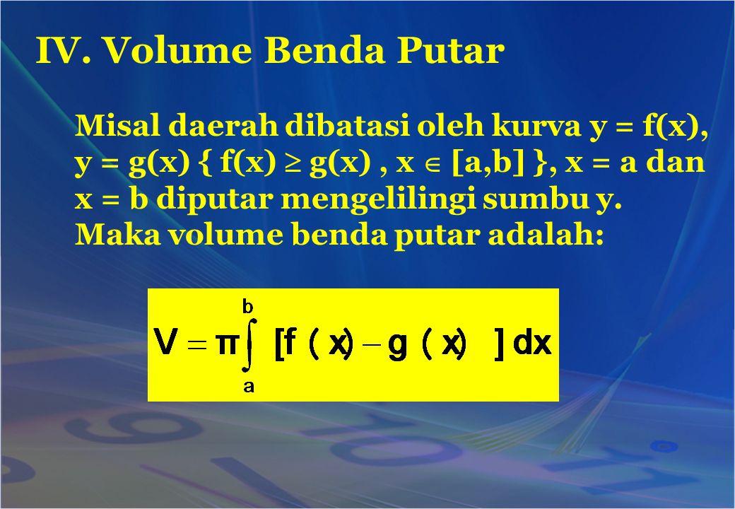 IV. Volume Benda Putar Misal daerah dibatasi oleh kurva y = f(x), y = g(x) { f(x)  g(x), x  [a,b] }, x = a dan x = b diputar mengelilingi sumbu y. M