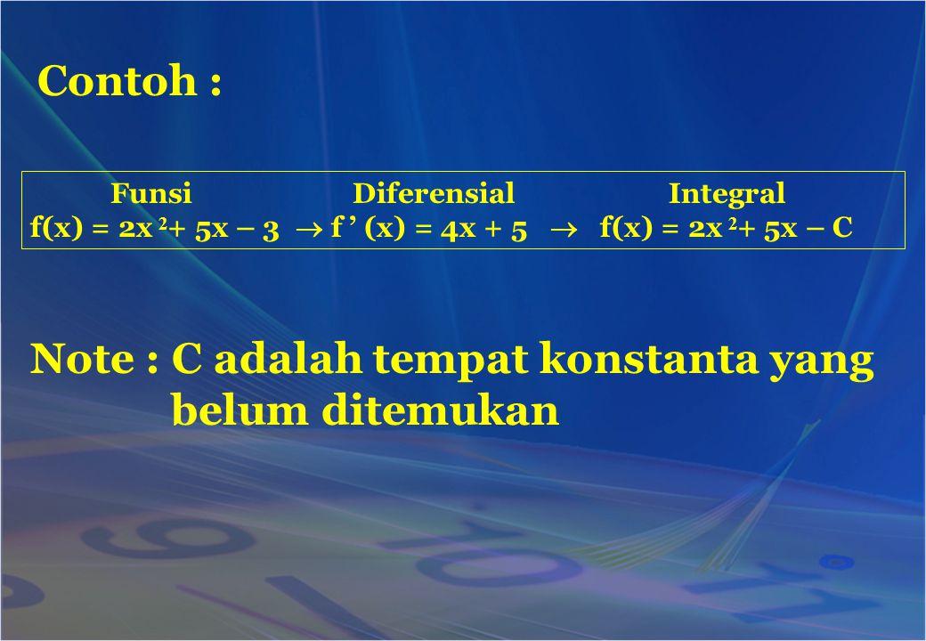 Contoh : Funsi Diferensial Integral f(x) = 2x + 5x – 3  f ' (x) = 4x + 5  f(x) = 2x + 5x – C Note : C adalah tempat konstanta yang belum ditemukan 2